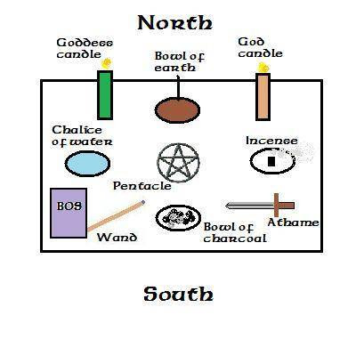 Myst Feary's Wiccan guide: Altar info.